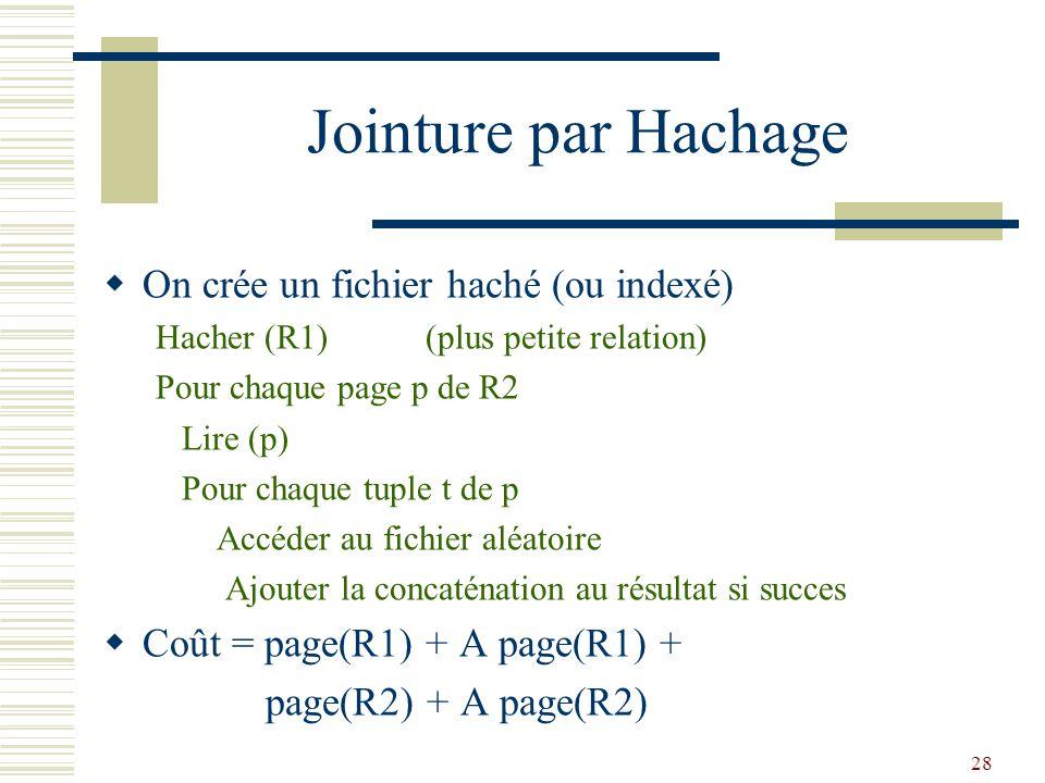 Jointure par Hachage On crée un fichier haché (ou indexé)