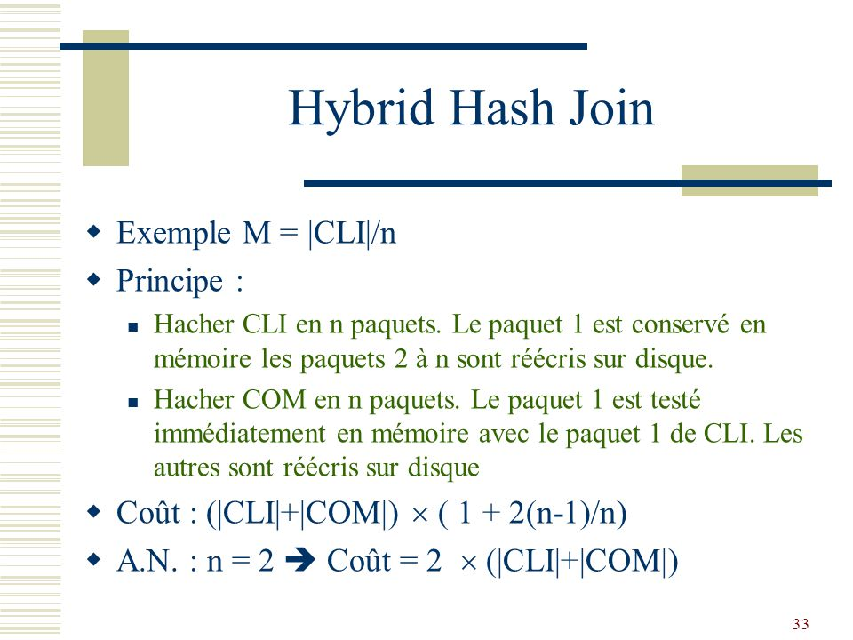 Hybrid Hash Join Exemple M = |CLI|/n Principe :