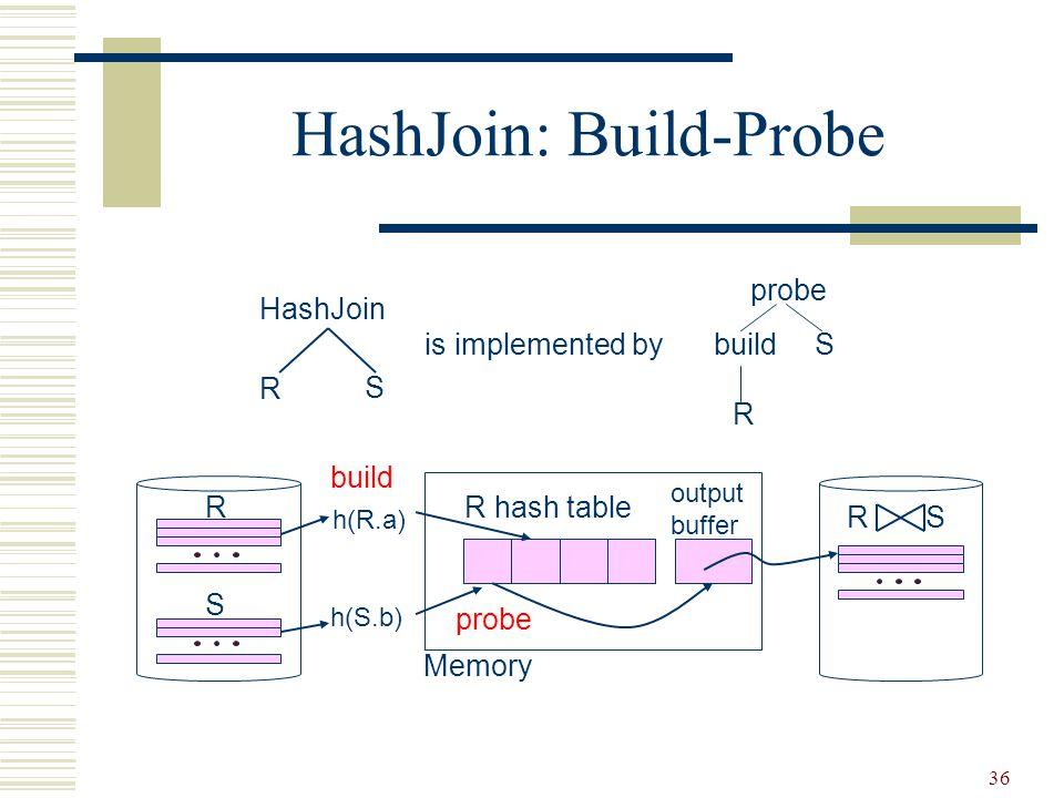 HashJoin: Build-Probe