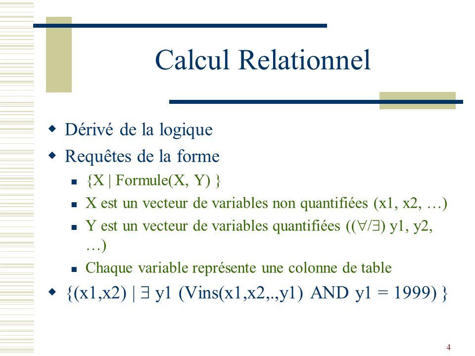 Calcul Relationnel Dérivé de la logique Requêtes de la forme