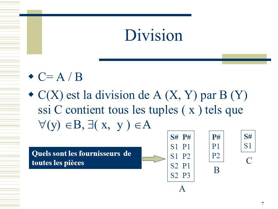 Division C= A / B. C(X) est la division de A (X, Y) par B (Y) ssi C contient tous les tuples ( x ) tels que (y) B, ( x, y ) A.