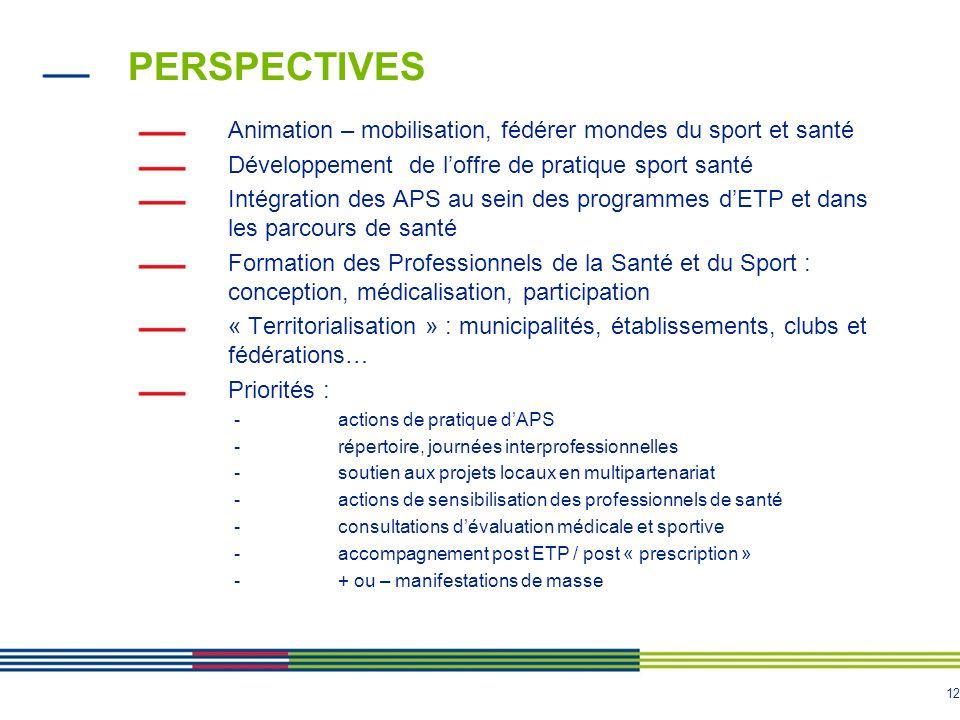 PERSPECTIVES Animation – mobilisation, fédérer mondes du sport et santé. Développement de l'offre de pratique sport santé.