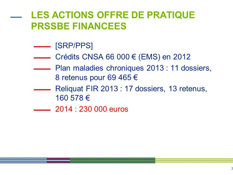 LES ACTIONS OFFRE DE PRATIQUE PRSSBE FINANCEES