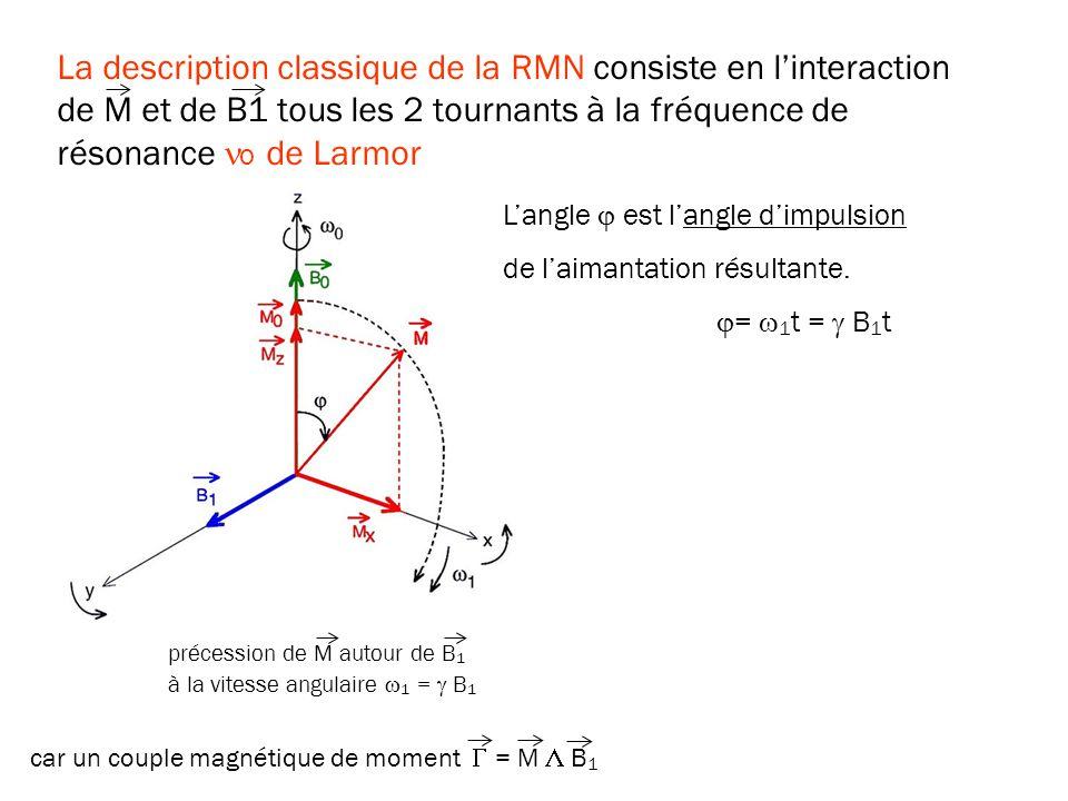 La description classique de la RMN consiste en l'interaction de M et de B1 tous les 2 tournants à la fréquence de résonance o de Larmor