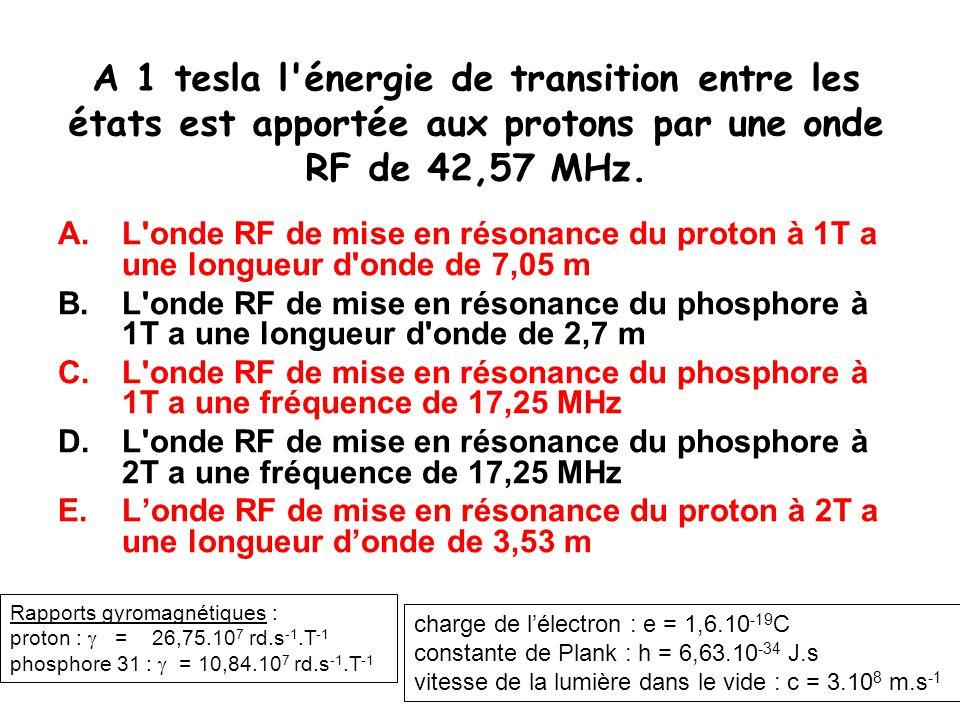 A 1 tesla l énergie de transition entre les états est apportée aux protons par une onde RF de 42,57 MHz.