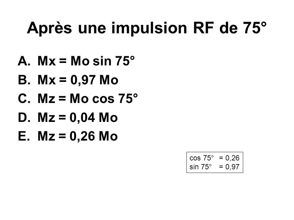 Après une impulsion RF de 75°