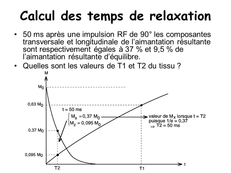 Calcul des temps de relaxation