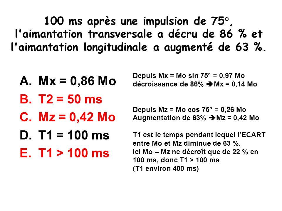 Mx = 0,86 Mo T2 = 50 ms Mz = 0,42 Mo T1 = 100 ms T1 > 100 ms