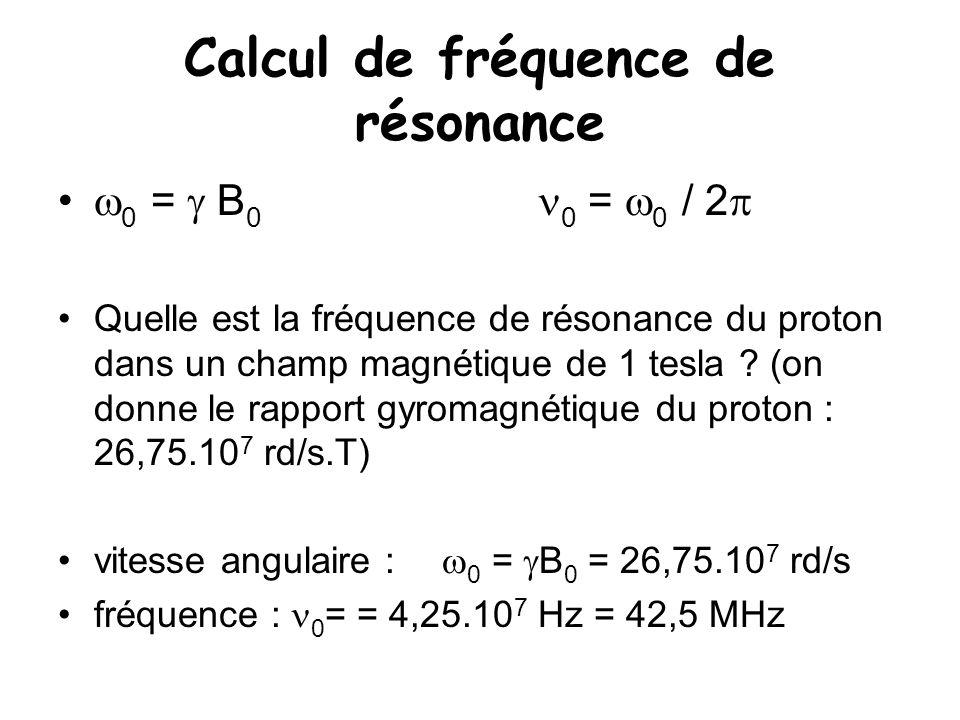Calcul de fréquence de résonance