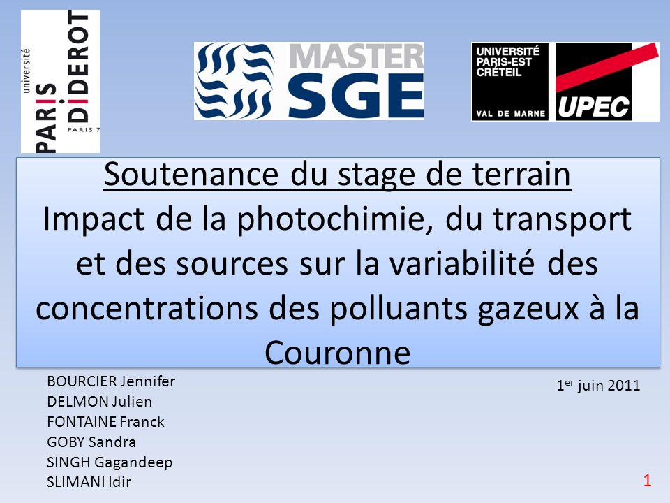 Soutenance du stage de terrain Impact de la photochimie, du transport et des sources sur la variabilité des concentrations des polluants gazeux à la Couronne