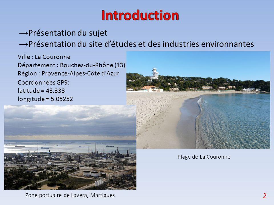Introduction →Présentation du sujet