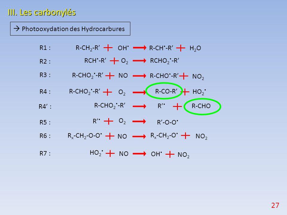 III. Les carbonylés 27  Photooxydation des Hydrocarbures R1 :