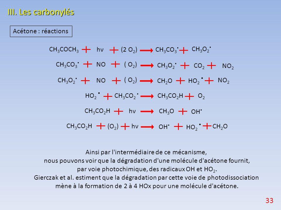 III. Les carbonylés 33 Acétone : réactions CH3COCH3 hν (2 O2) CH3CO3.
