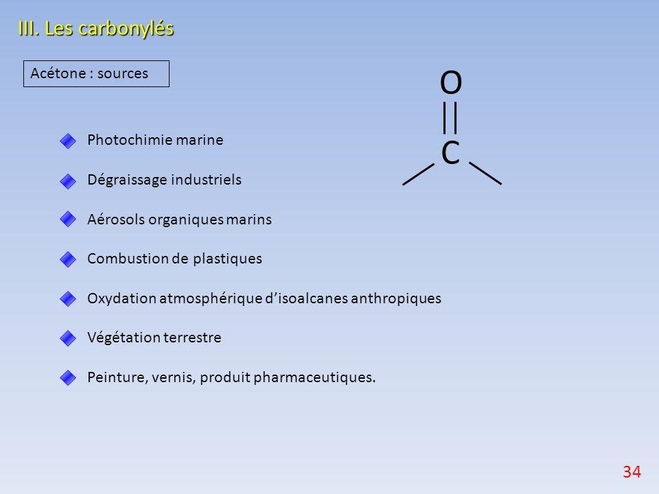 O C III. Les carbonylés 34 Acétone : sources Photochimie marine
