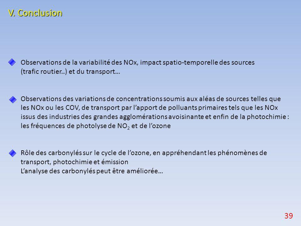 V. Conclusion Observations de la variabilité des NOx, impact spatio-temporelle des sources. (trafic routier..) et du transport…