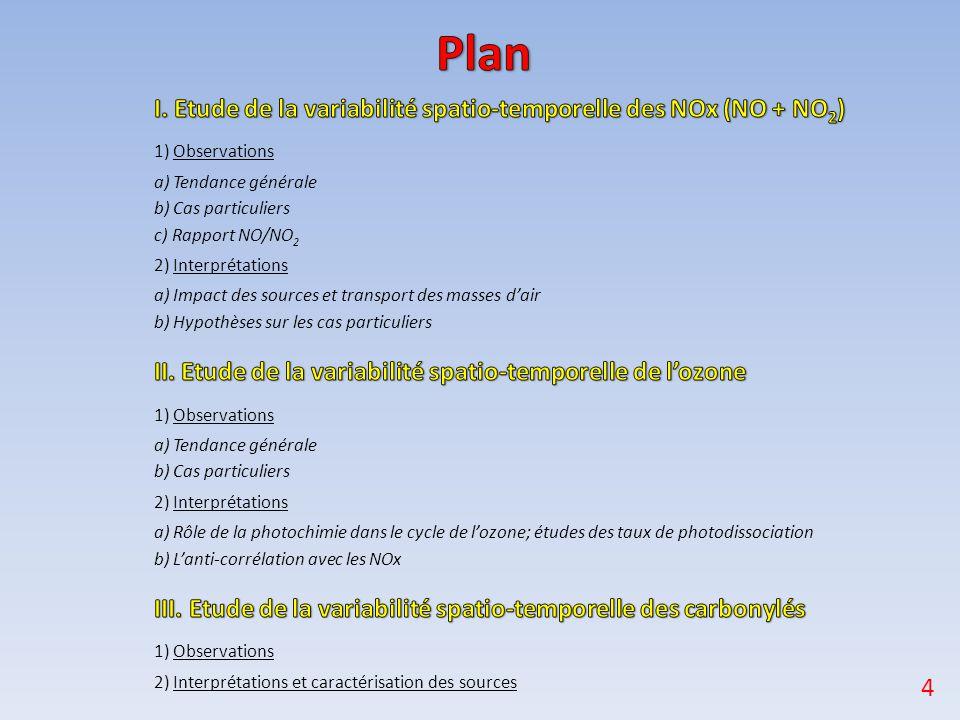 Plan I. Etude de la variabilité spatio-temporelle des NOx (NO + NO2)