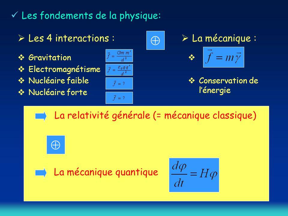   Les fondements de la physique: Les 4 interactions : La mécanique :