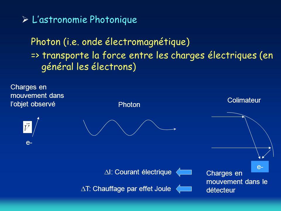 L'astronomie Photonique
