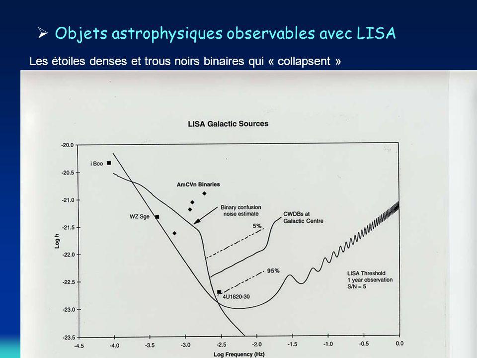 Objets astrophysiques observables avec LISA