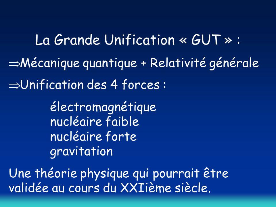 La Grande Unification « GUT » :