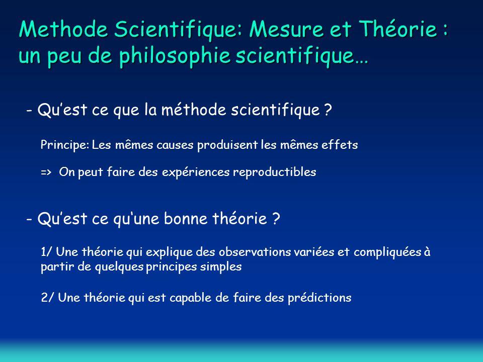Methode Scientifique: Mesure et Théorie : un peu de philosophie scientifique…