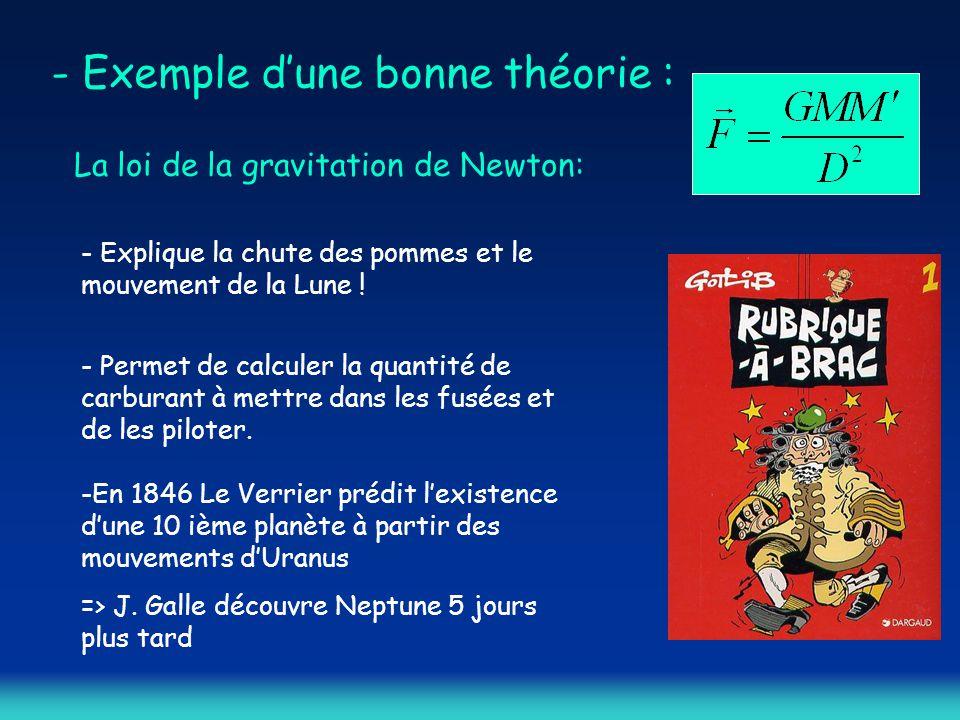 - Exemple d'une bonne théorie :