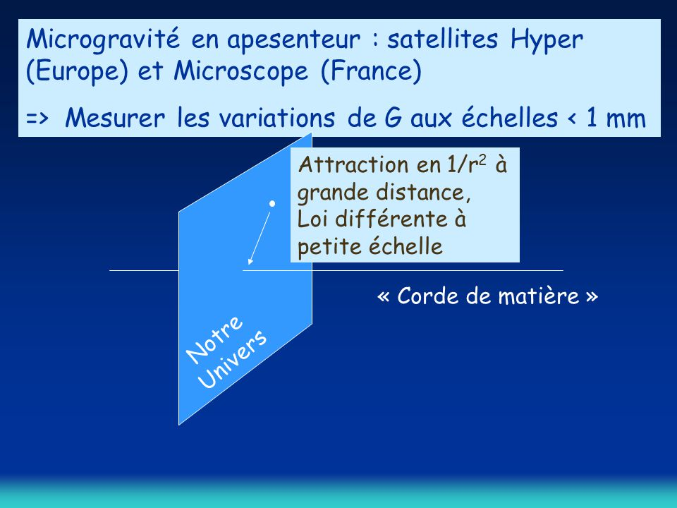 => Mesurer les variations de G aux échelles < 1 mm
