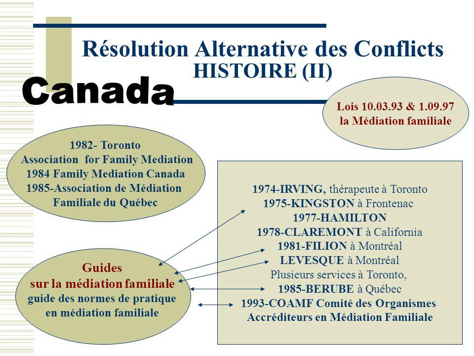 Résolution Alternative des Conflicts HISTOIRE (II)