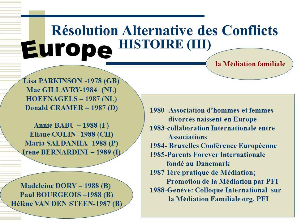 Résolution Alternative des Conflicts HISTOIRE (III)