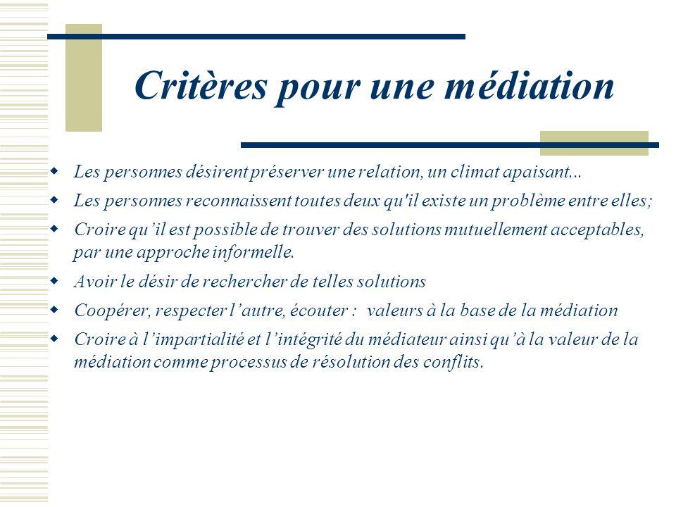 Critères pour une médiation