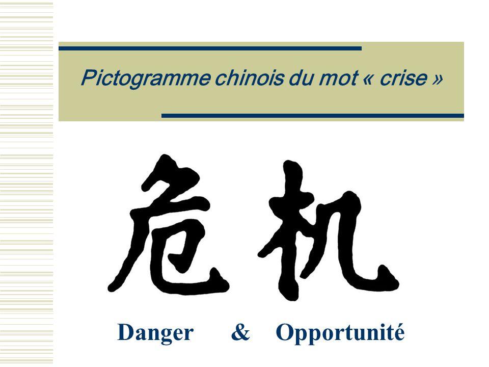 Pictogramme chinois du mot « crise »