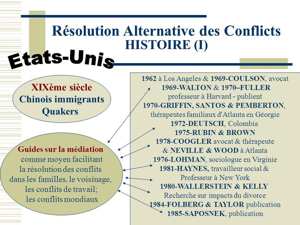Résolution Alternative des Conflicts HISTOIRE (I)