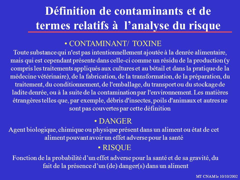 Définition de contaminants et de termes relatifs à l'analyse du risque