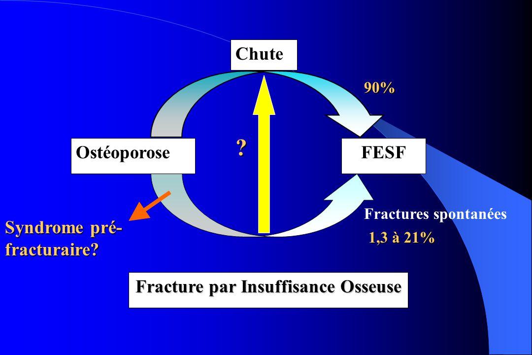 Fracture par Insuffisance Osseuse