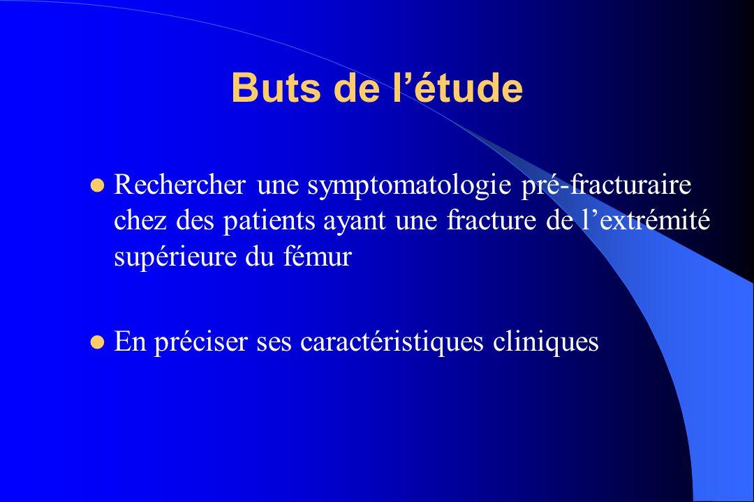 Buts de l'étude Rechercher une symptomatologie pré-fracturaire chez des patients ayant une fracture de l'extrémité supérieure du fémur.