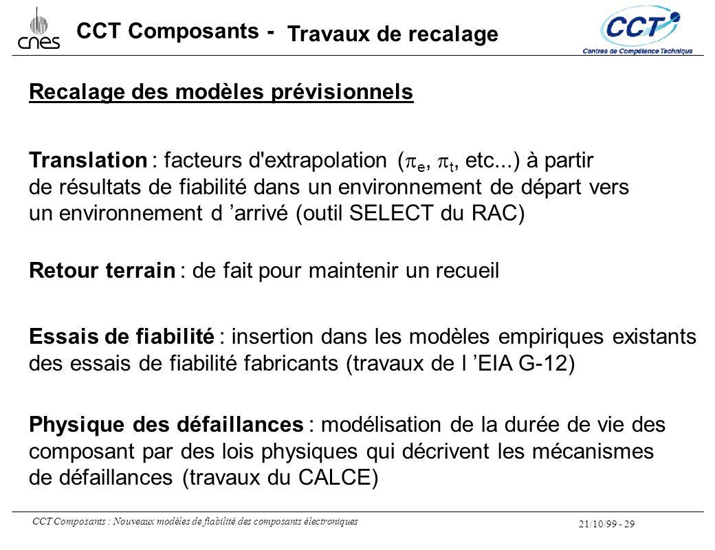 Travaux de recalage Recalage des modèles prévisionnels. Translation : facteurs d extrapolation (pe, pt, etc...) à partir.