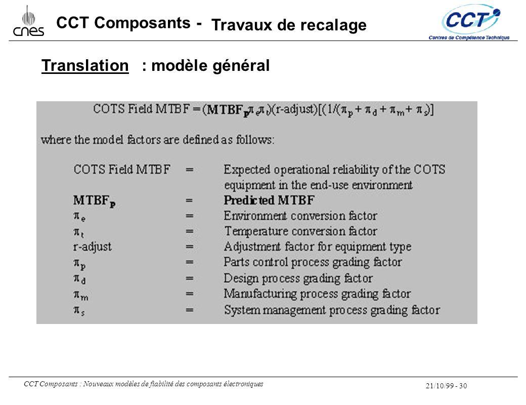 Travaux de recalage Translation : modèle général