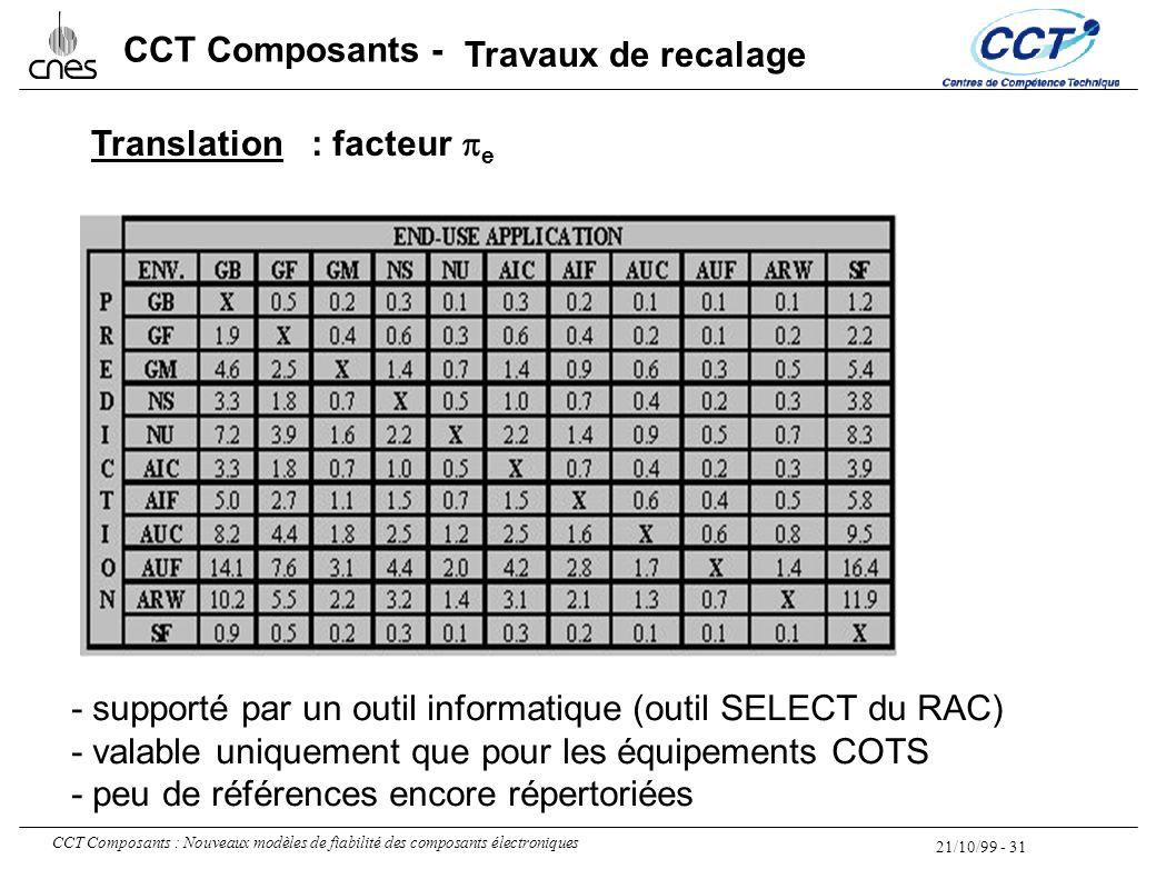 Travaux de recalage Translation. : facteur pe. - supporté par un outil informatique (outil SELECT du RAC)