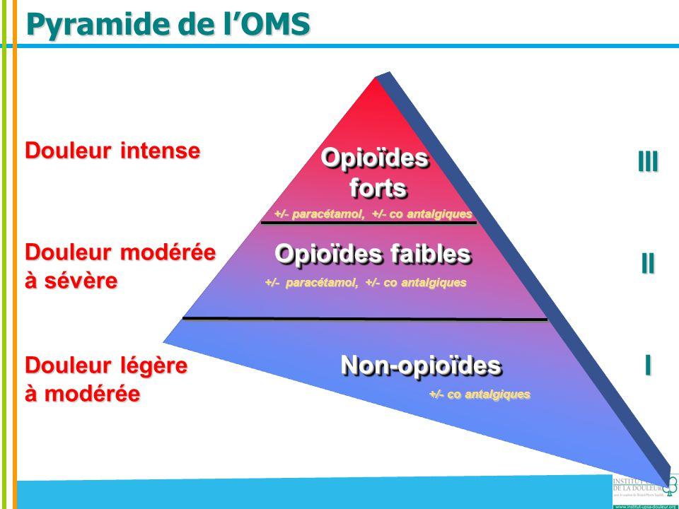 Pyramide de l'OMS III II I Opioïdes forts Opioïdes faibles