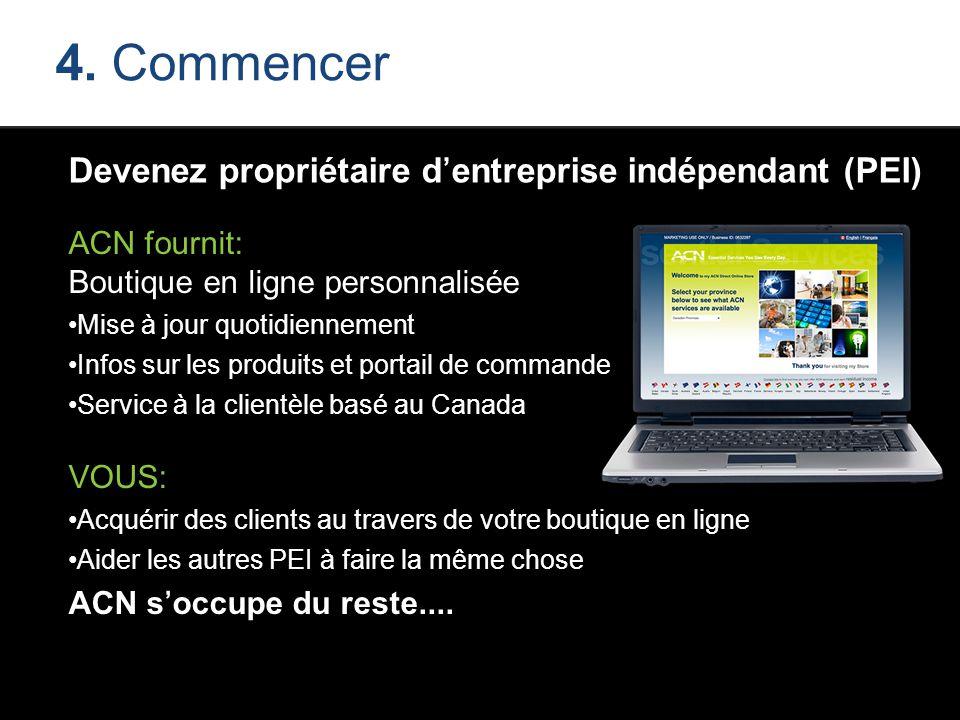 4. Commencer Devenez propriétaire d'entreprise indépendant (PEI)