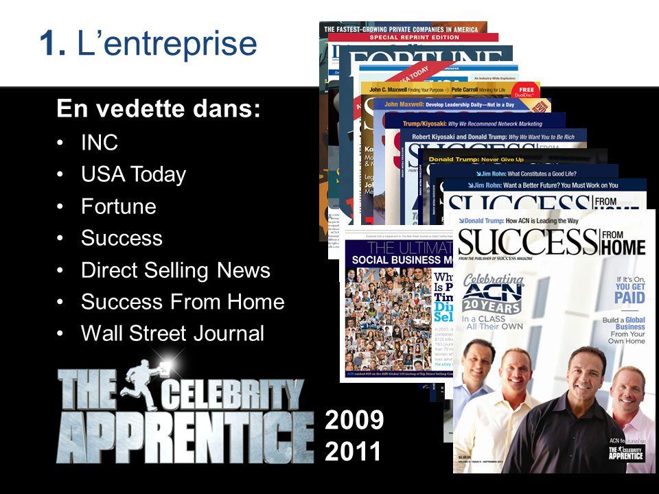 1. L'entreprise 2009 2011 En vedette dans: INC USA Today Fortune