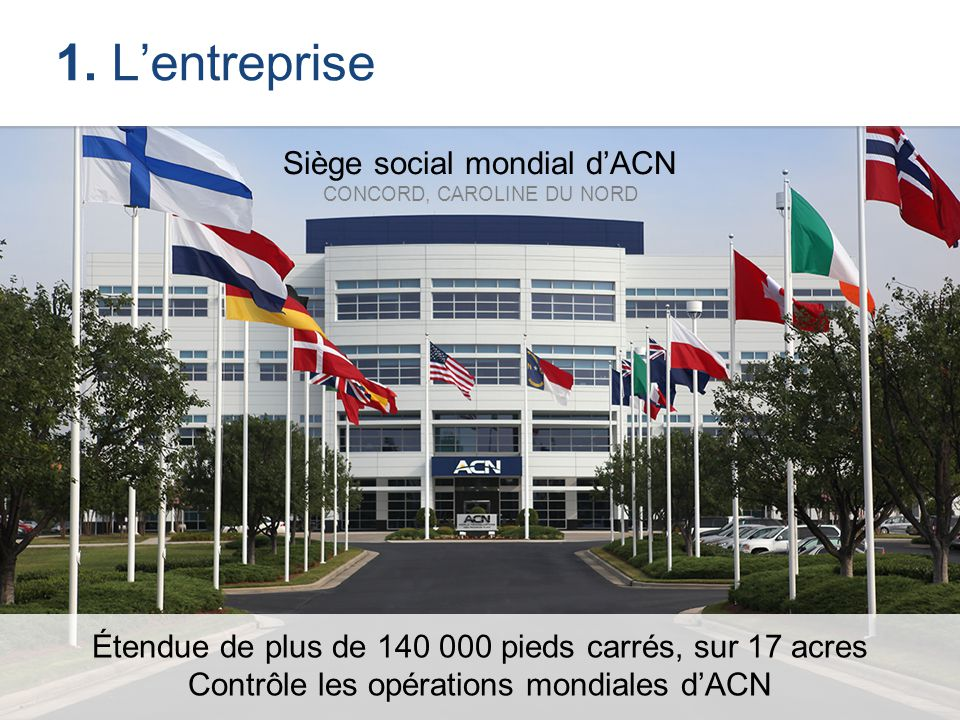 1. L'entreprise Siège social mondial d'ACN
