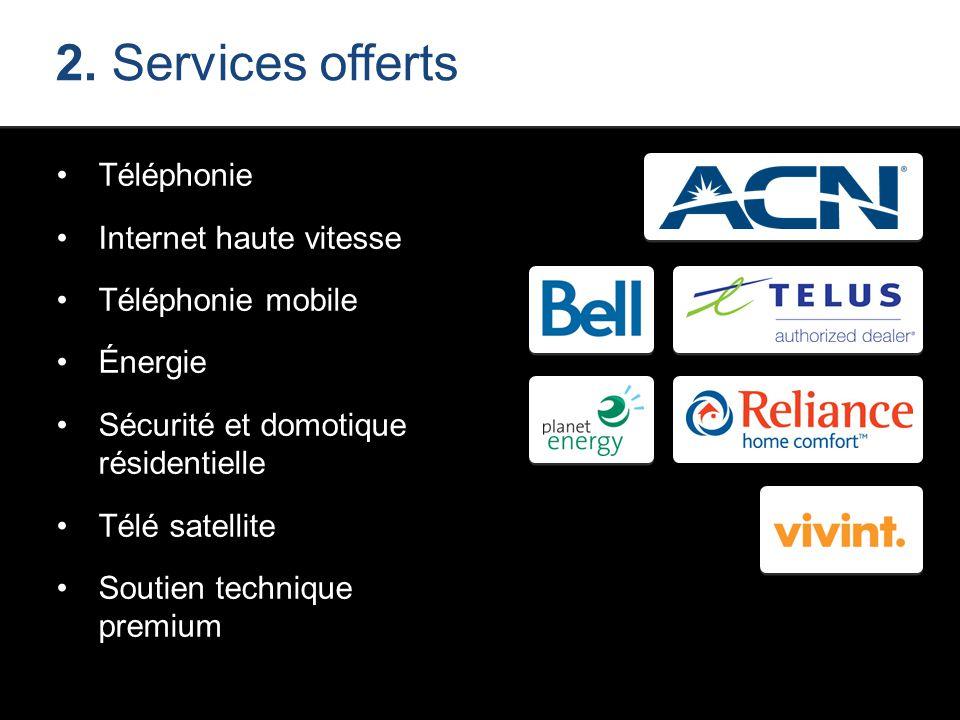 2. Services offerts Téléphonie Internet haute vitesse