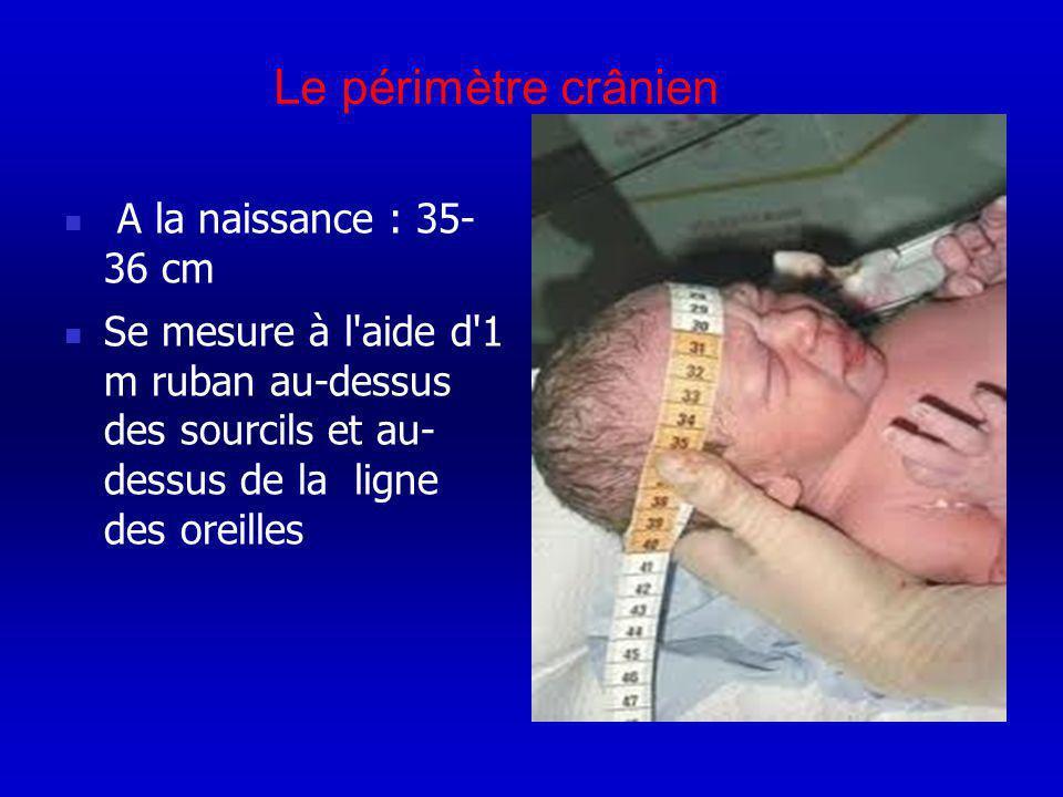 Le périmètre crânien A la naissance : 35- 36 cm