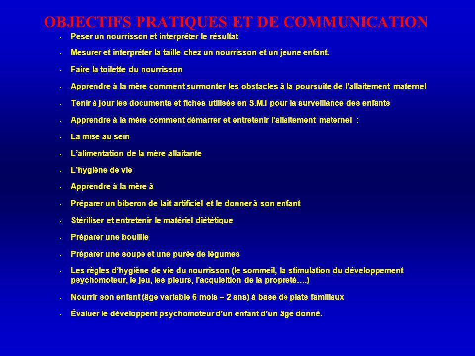 OBJECTIFS PRATIQUES ET DE COMMUNICATION