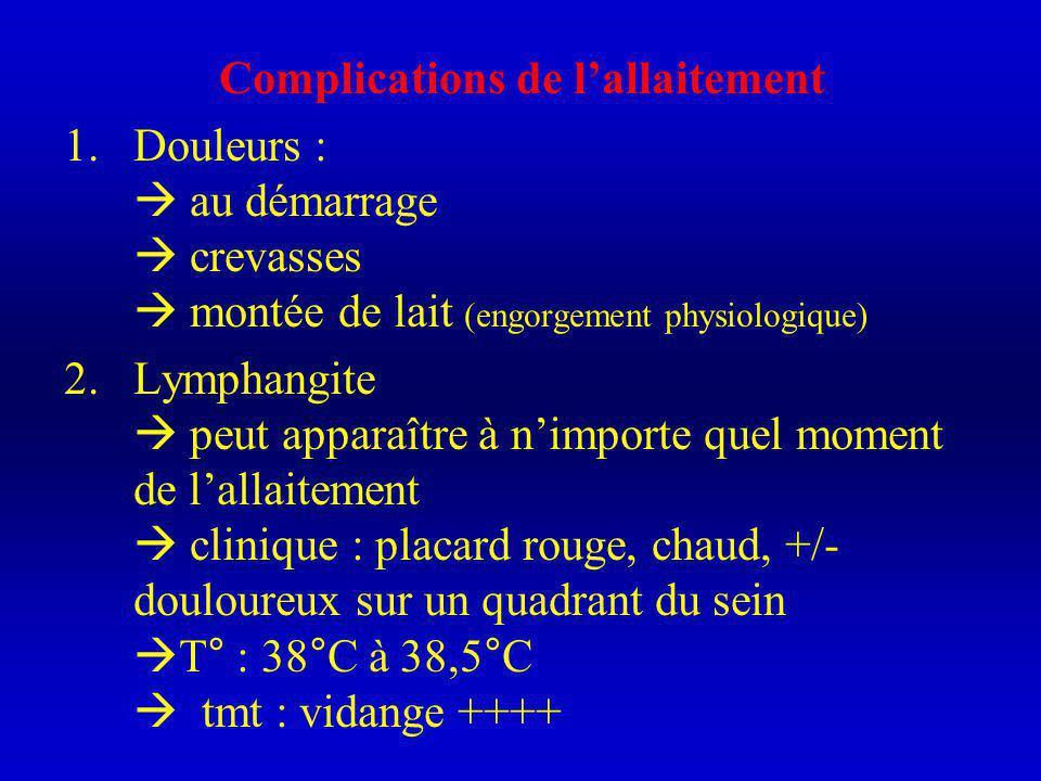 Complications de l'allaitement