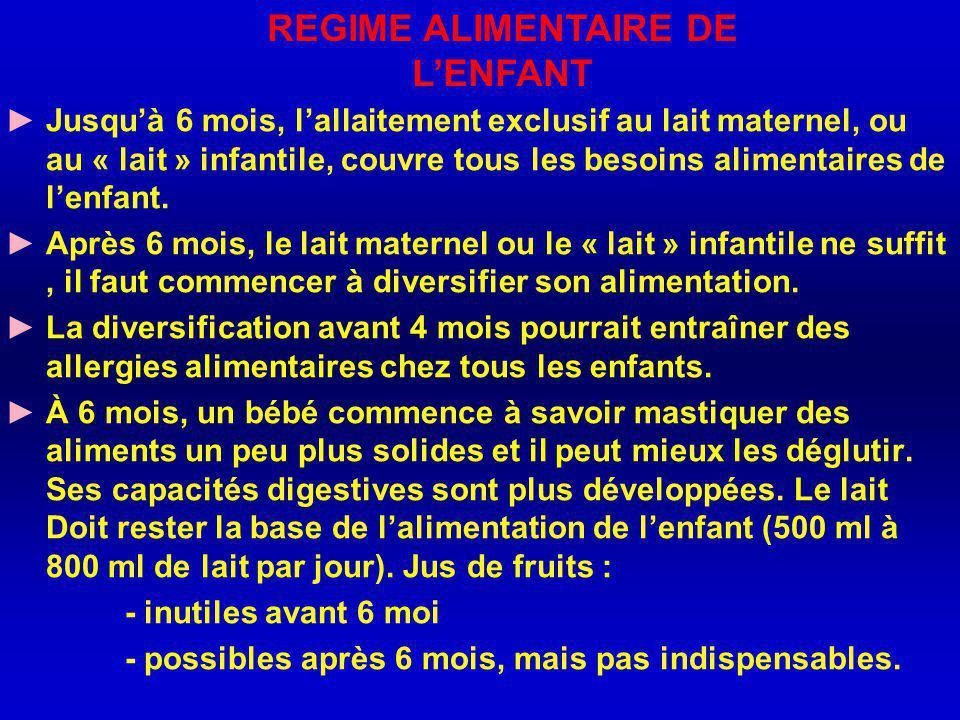 REGIME ALIMENTAIRE DE L'ENFANT