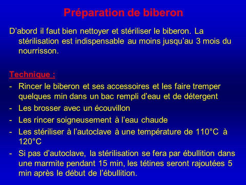 Préparation de biberon