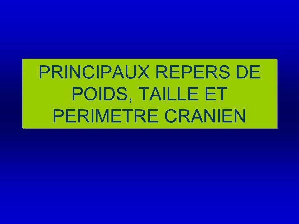 PRINCIPAUX REPERS DE POIDS, TAILLE ET PERIMETRE CRANIEN