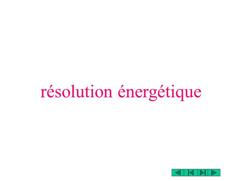 résolution énergétique